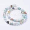 Natural & Synthetic Gemstone Beads StrandsG-XCP0001-3